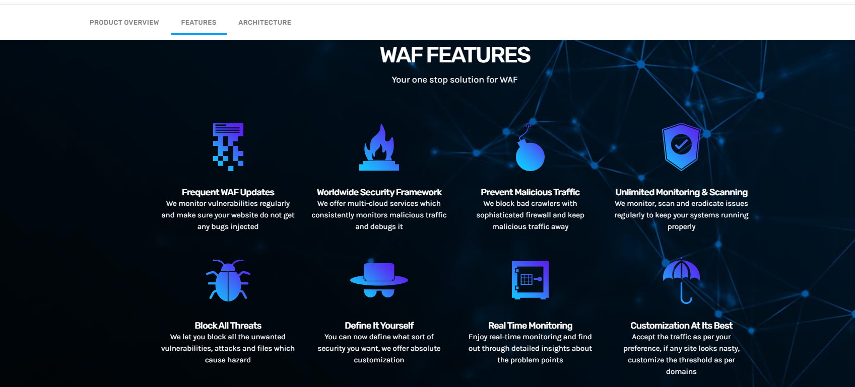 Waf features hack protection
